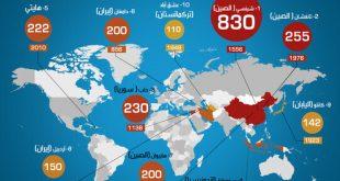 أعنف الزلازل التي ضربت العالم