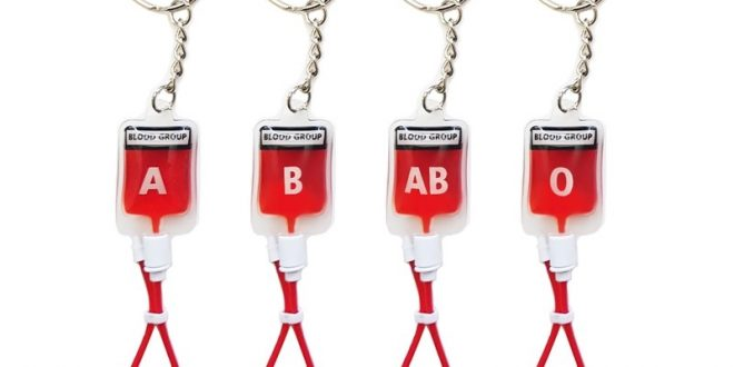 تحليل الشخصية من فصيلة الدم حسب الدراسة اليابانية