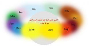 ماذا يقول شهر ولادتك عن مشاعرك وتصرفاتك وشخصيتك؟