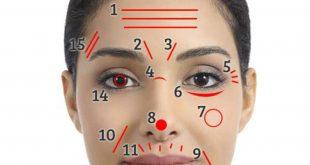 التجاعيد والعلامات على وجهكم تكشف أشياء عن صحتكم