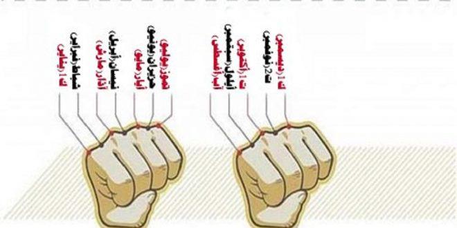 3 طرق حسابية على أصابعكم تنجح دائماً !