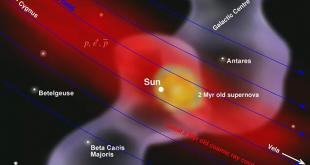 النظام الشمسي لأول مرة في التاريخ