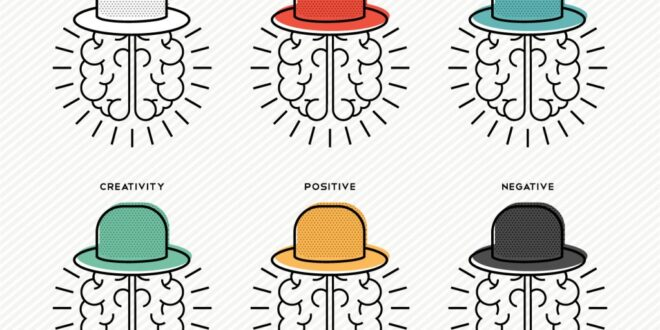 اختبار نفسي: كيف ترتدي قبعات التفكير الست.. وما لونك المفضل؟