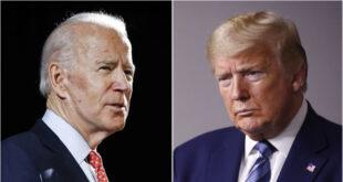 لماذا يلتزم كل من دونالد ترامب وجو بايدن بالحرب بالوكالة في سوريا؟
