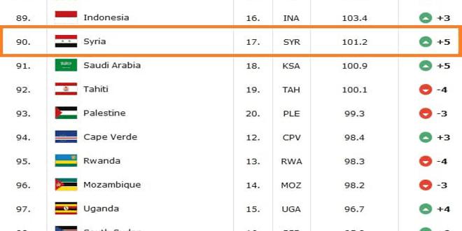 منتخب سورية لكرة السلة يتقدم خمسة مراكز في التصنيف العالمي
