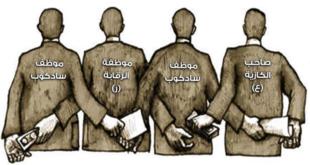 """صناعي يكتشف بالصدفة """"شبكة فساد"""" تسرق مخصصاته من المازوت ويقاضي موظفين حكوميين"""