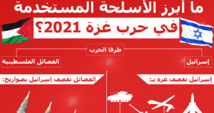 ما هي أبرز الأسلحة المستخدمة في حرب غزة 2021؟