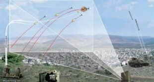 هكذا تعمل القبة الحديدية وهكذا أخفقت في التصدي لصواريخ غزة