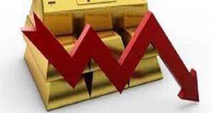 الذهب ينخفض 4 آلاف ليرة وسعر مبيع الغرام عيار 21 يسجل 160 ألف ليرة